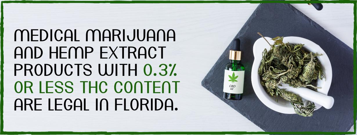 CBD Florida fact 1