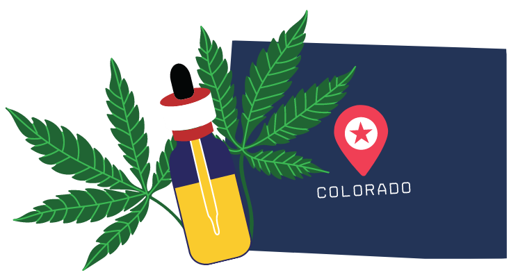 CBD in Colorado - Is It Legal & Which Cities Have It - Divider