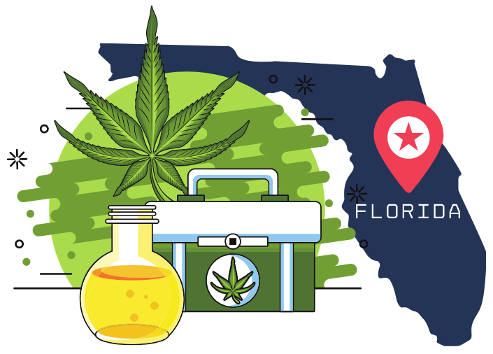 CBD in Florida - Is It Legal & Which Cities Have It - Divider